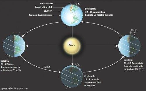 Astazi începe primăvara astronomică, la ora 18,15 ora României